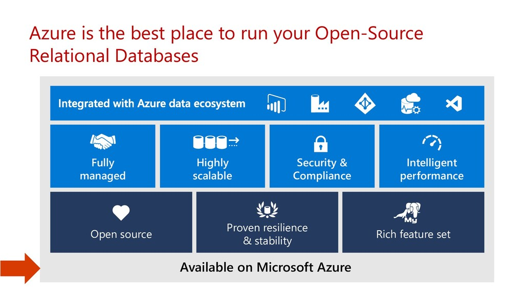 Azure is the best place to run your Open-Source...