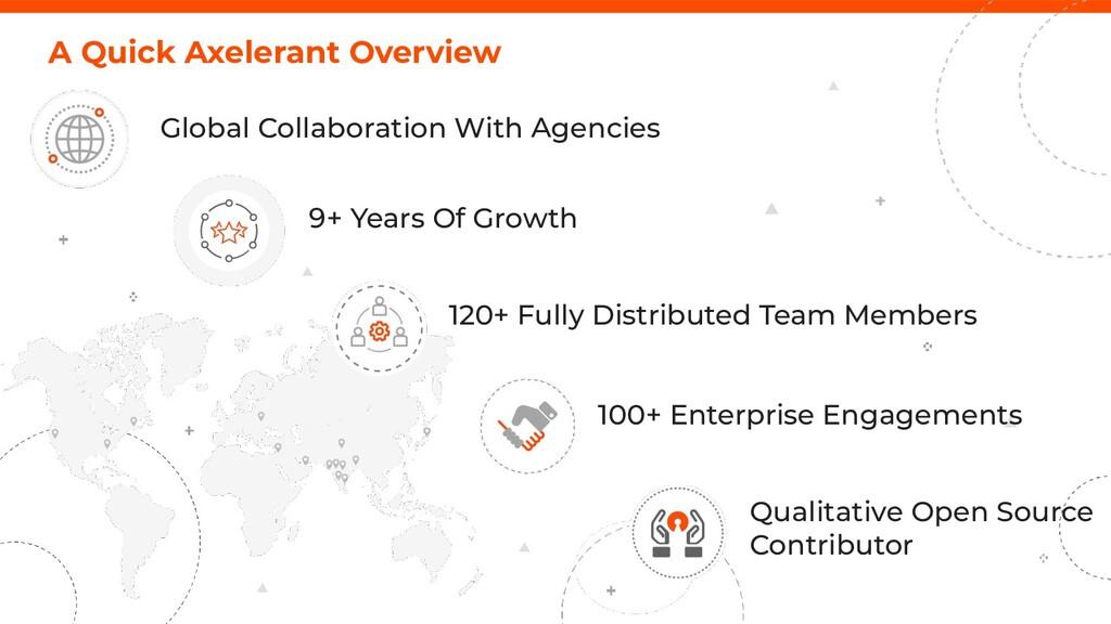 3 axelerant.com 9+ Years Of Growth 120+ Fully D...