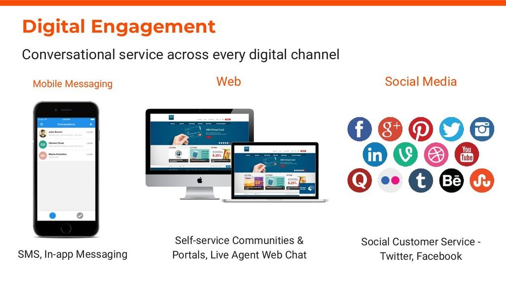 5 axelerant.com Digital Engagement Conversation...