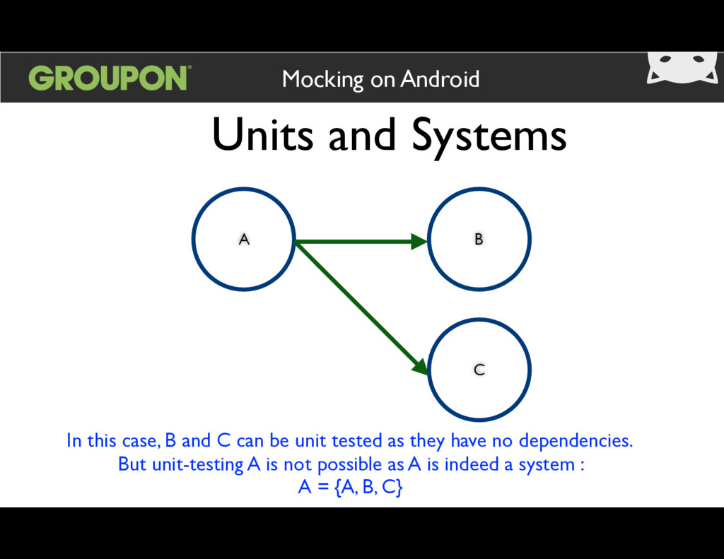Units and Systems Mocking on Android A B C In t...