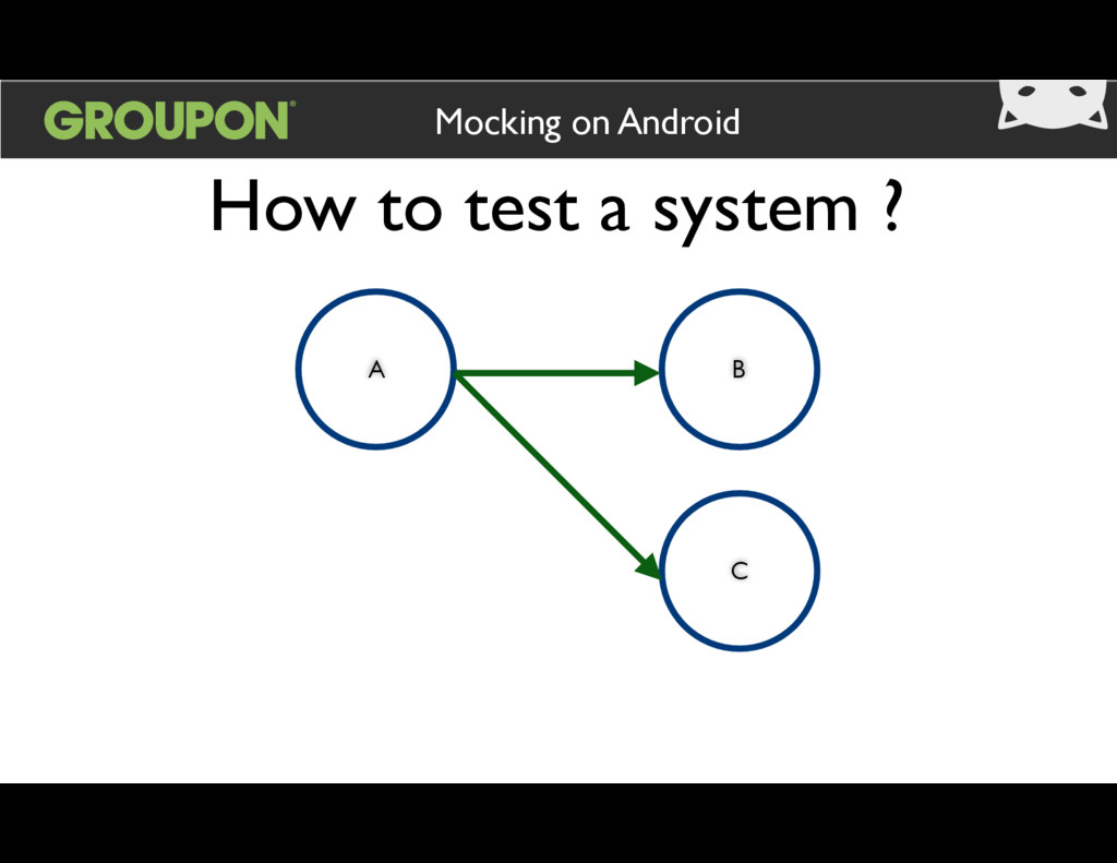 How to test a system ? Mocking on Android A B C