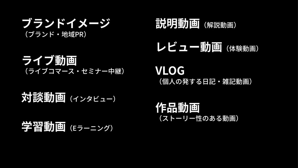 ブランドイメージ (ブランド・地域PR) ライブ動画 (ライブコマース・セミナー中継) 対...