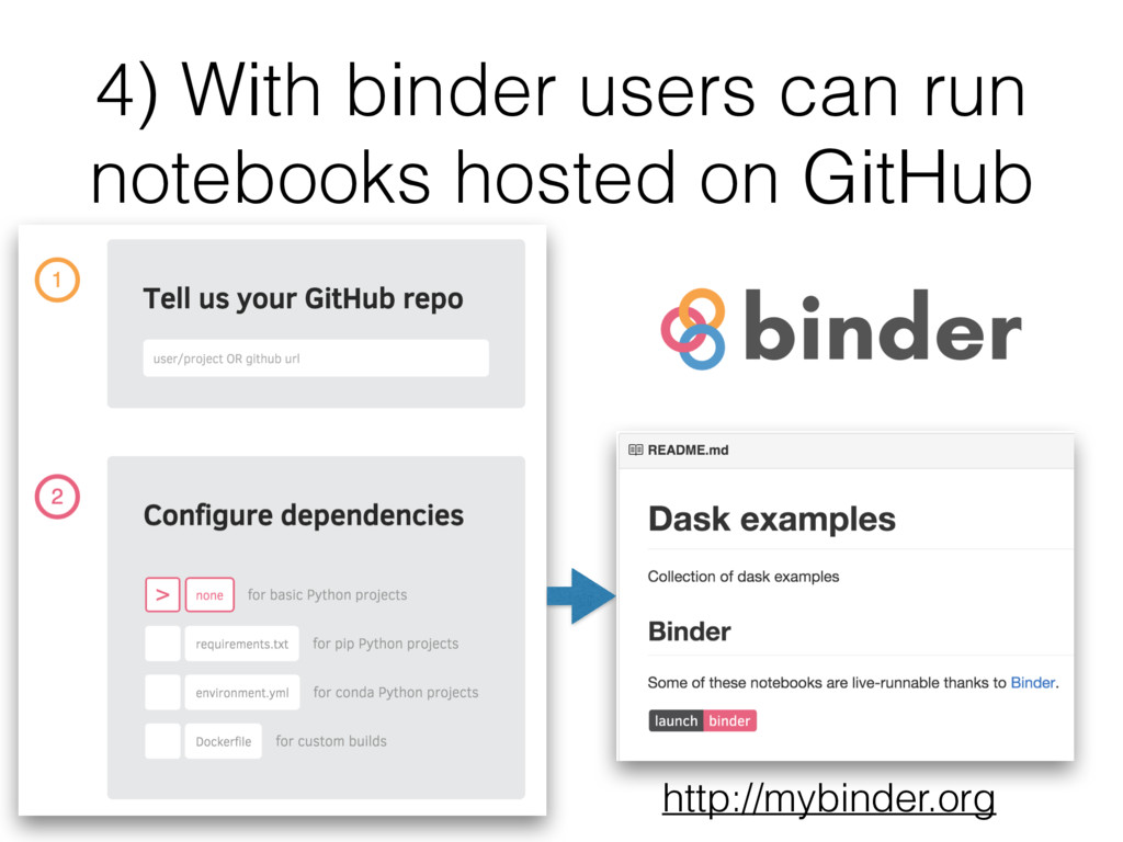 4) With binder users can run notebooks hosted o...