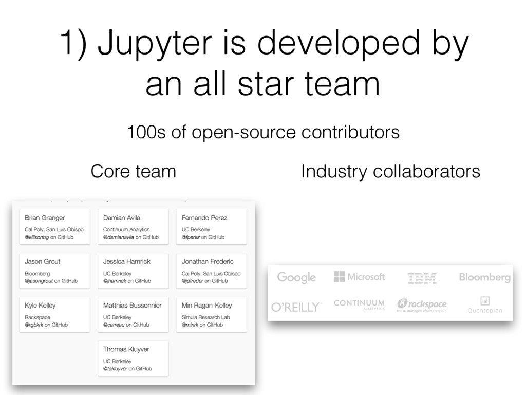 1) Jupyter is developed by an all star team Cor...