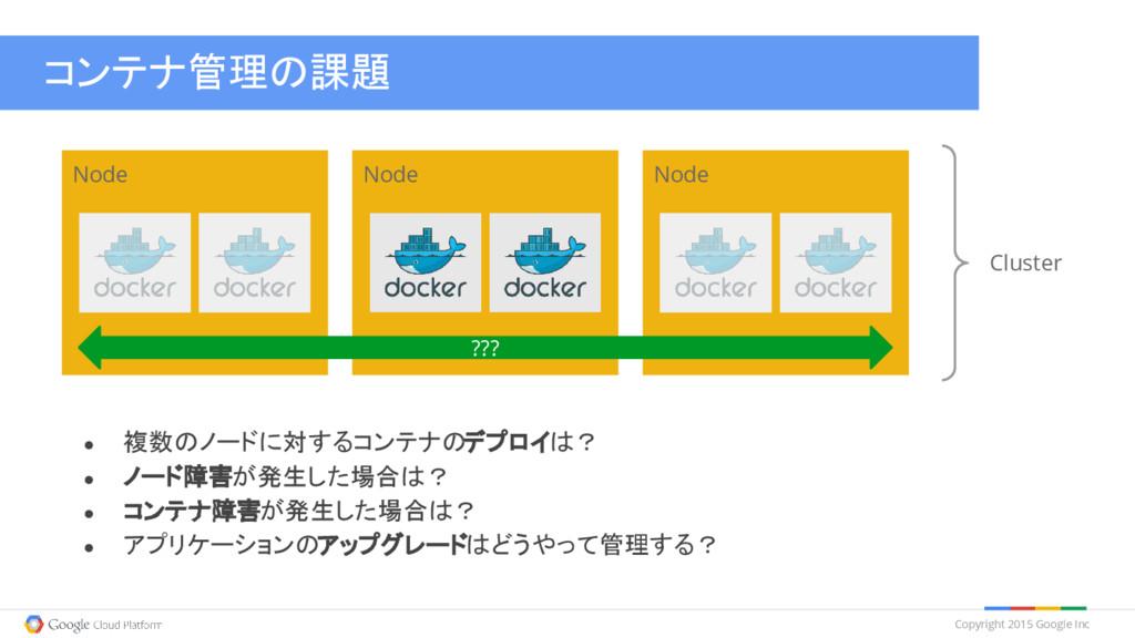 Copyright 2015 Google Inc コンテナ管理の課題 Node Node C...