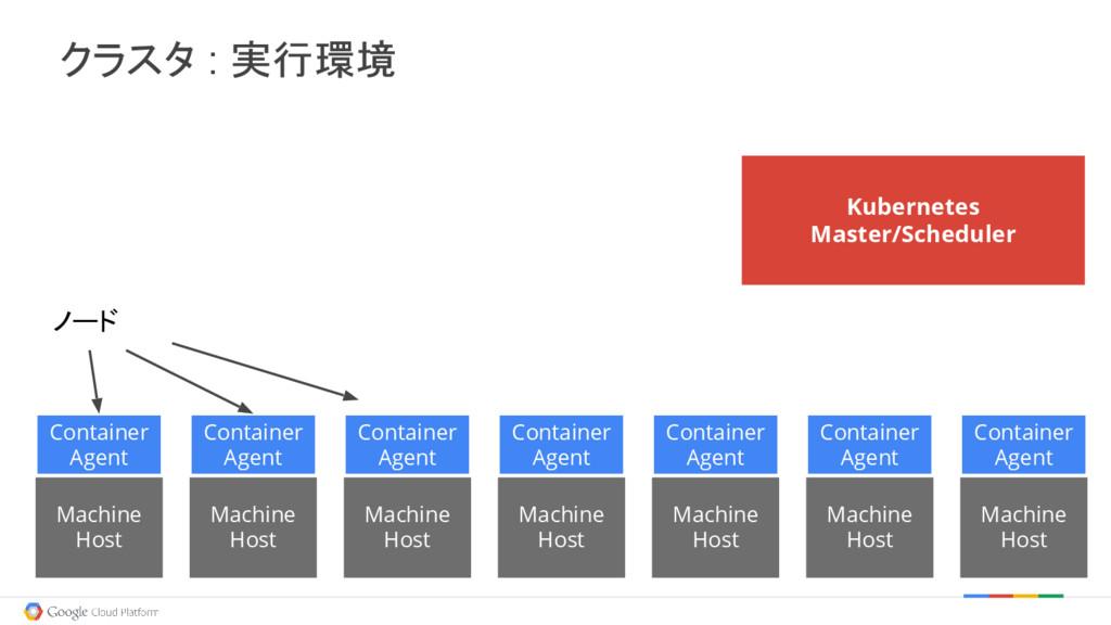 Kubernetes Master/Scheduler クラスタ : 実行環境 Machine...