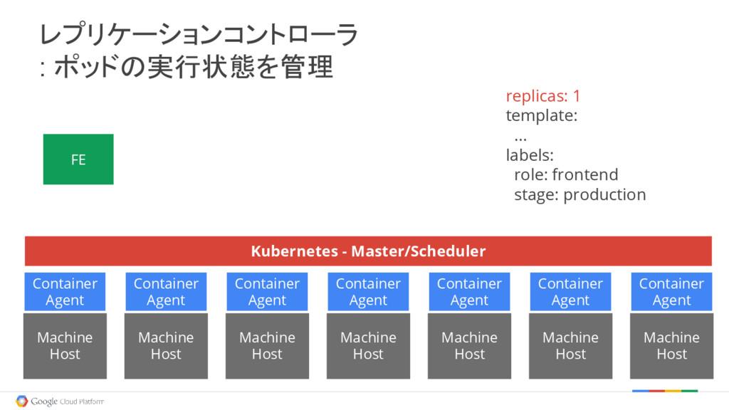 FE replicas: 1 template: ... labels: role: fron...