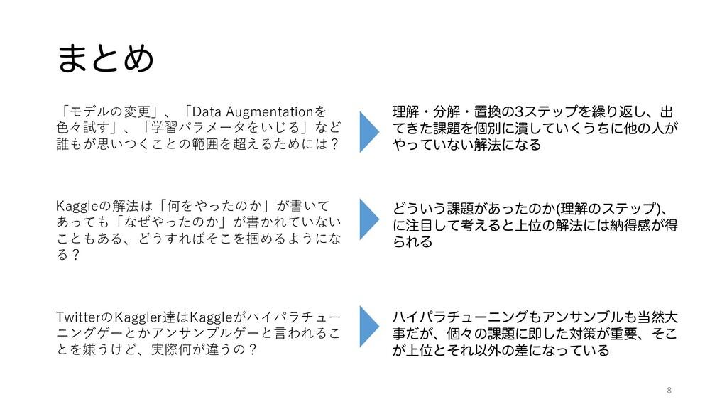 ·ͱΊ 8 「モデルの変更」、「Data Augmentationを ⾊々試す」、「学習パラメ...