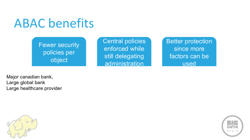 ABAC benefits Fewer security policies per objec...