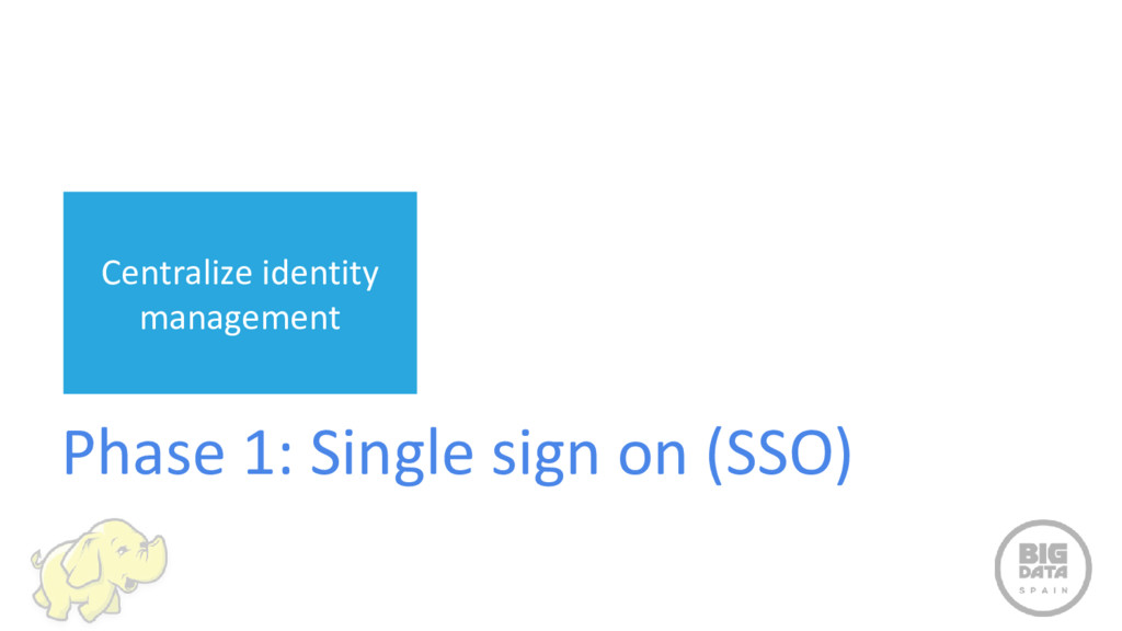 Phase 1: Single sign on (SSO) Centralize identi...