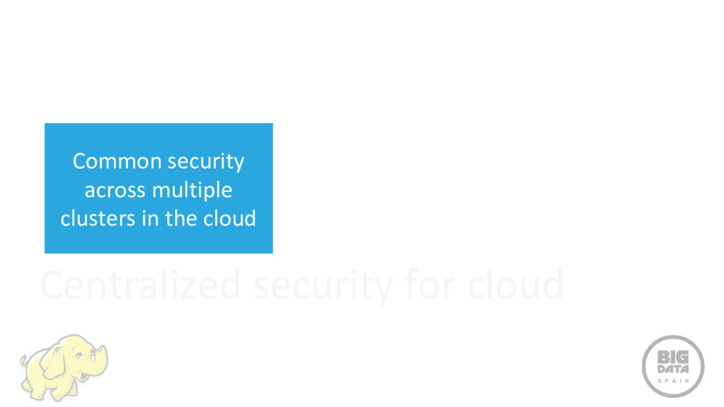 Centralized security for cloud Common security ...