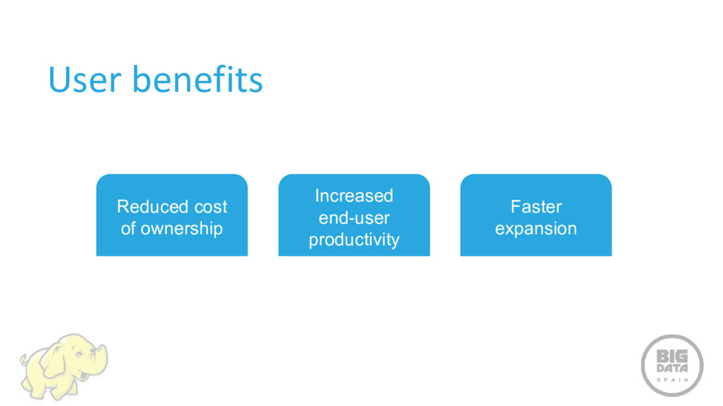 User benefits Reduced cost of ownership Increas...