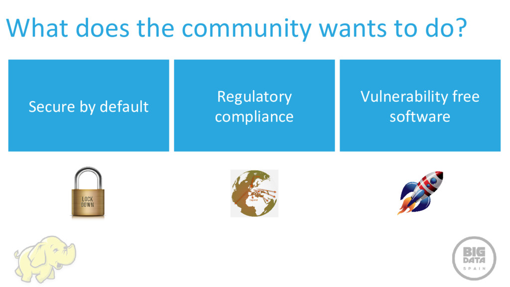 What does the community wants to do? Secure by ...