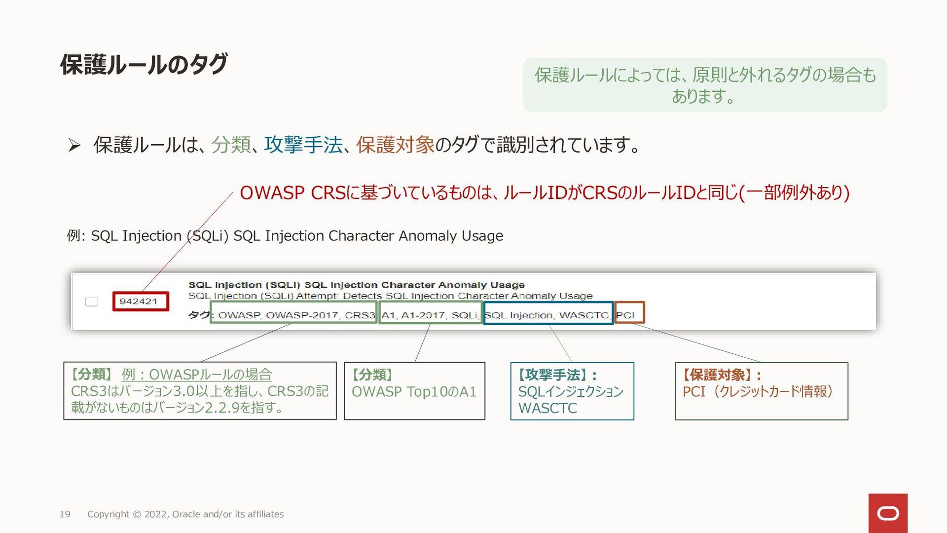 OCI WAF保護ルールの設定例 例2)OWASP CRS2.2.9の誤検知から回避 ➢ 「C...