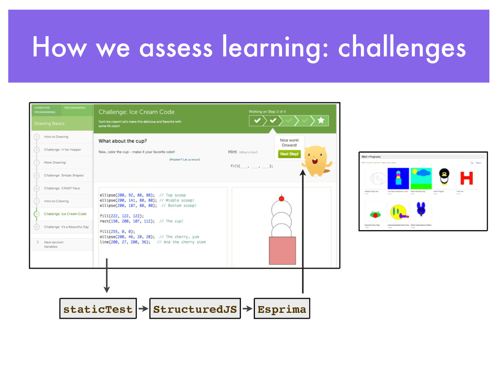 How we assess learning: challenges staticTest S...