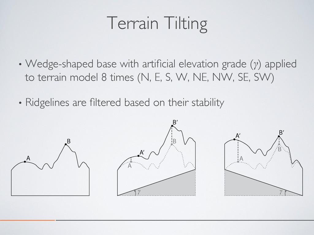 Terrain Tilting • Wedge-shaped base with artifi...