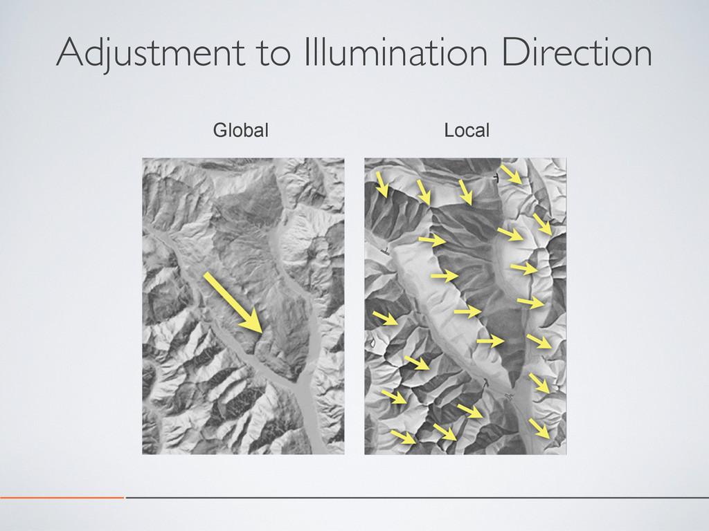 Adjustment to Illumination Direction Global Loc...
