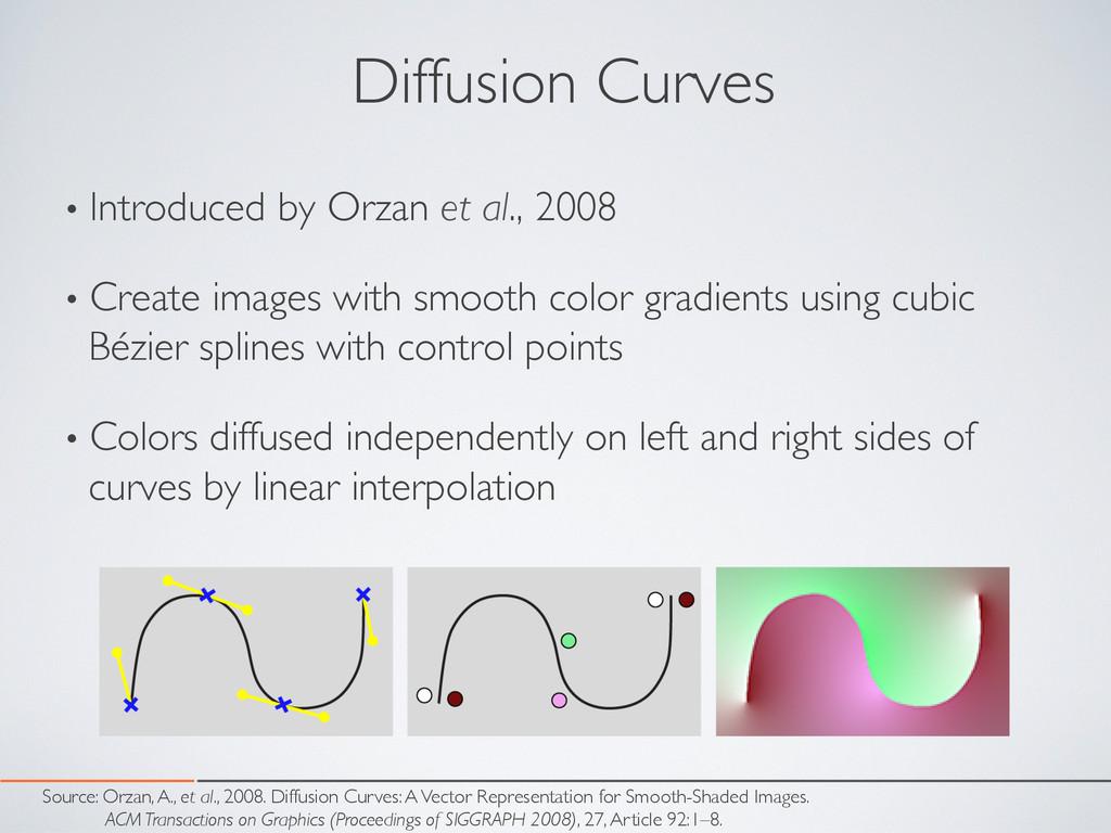 Source: Orzan, A., et al., 2008. Diffusion Curv...