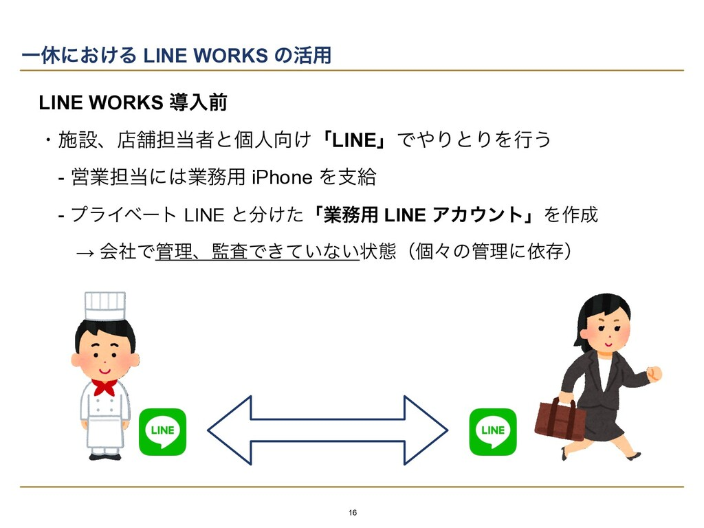 Ұٳʹ͓͚Δ LINE WORKS ͷ׆༻ LINE WORKS ಋೖલ   ɾࢪઃɺళฮ୲...