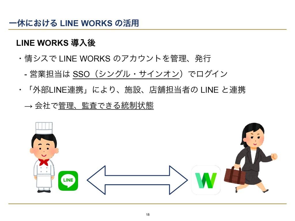 Ұٳʹ͓͚Δ LINE WORKS ͷ׆༻ LINE WORKS ಋೖޙ   ɾγεͰ LI...