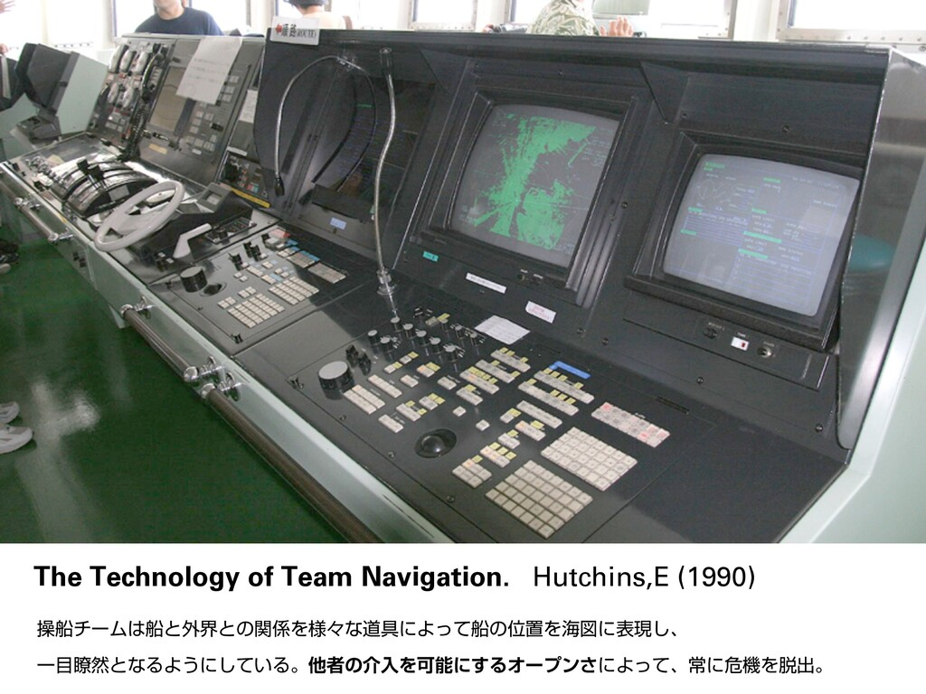 The Technology of Team Navigation. Hutchins,E (...