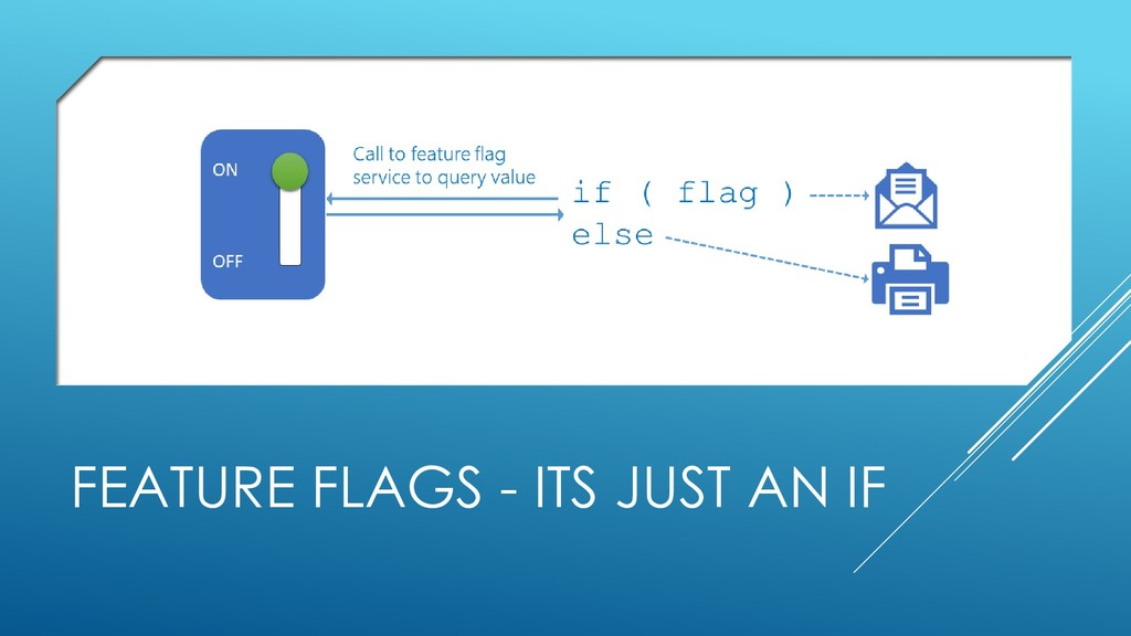 FEATURE FLAGS - ITS JUST AN IF