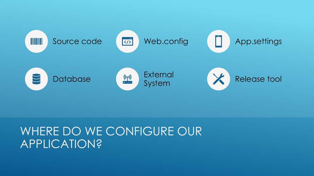 WHERE DO WE CONFIGURE OUR APPLICATION? Source c...