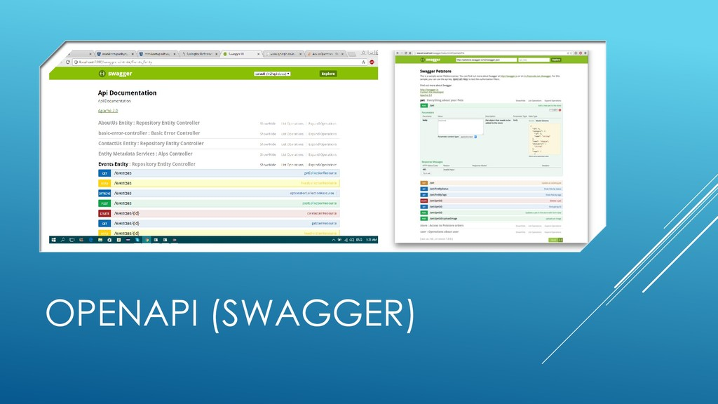 OPENAPI (SWAGGER)