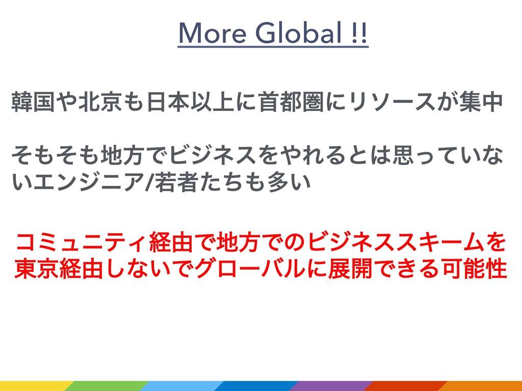More Global !! ίϛϡχςΟܦ༝ͰํͰͷϏδωεεΩʔϜΛ ౦ژܦ༝͠ͳ͍Ͱά...