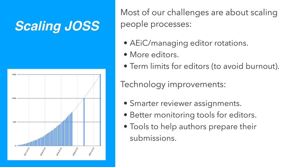 Scaling JOSS Most of our challenges are about s...
