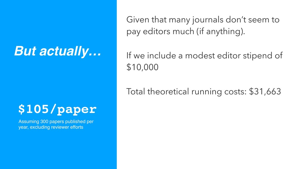 But actually… Given that many journals don't se...