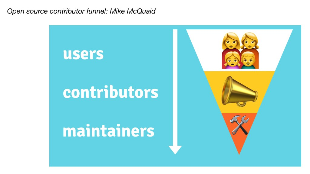 Open source contributor funnel: Mike McQuaid