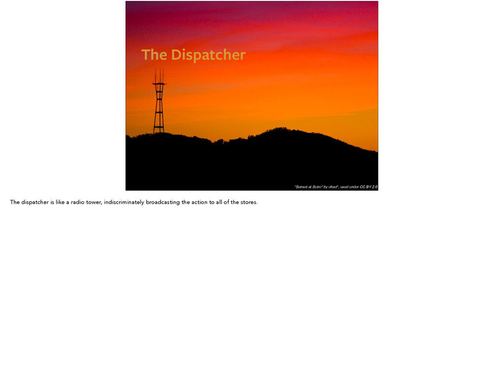 "The Dispatcher ""Sunset at Sutro"" by ohad*, used..."