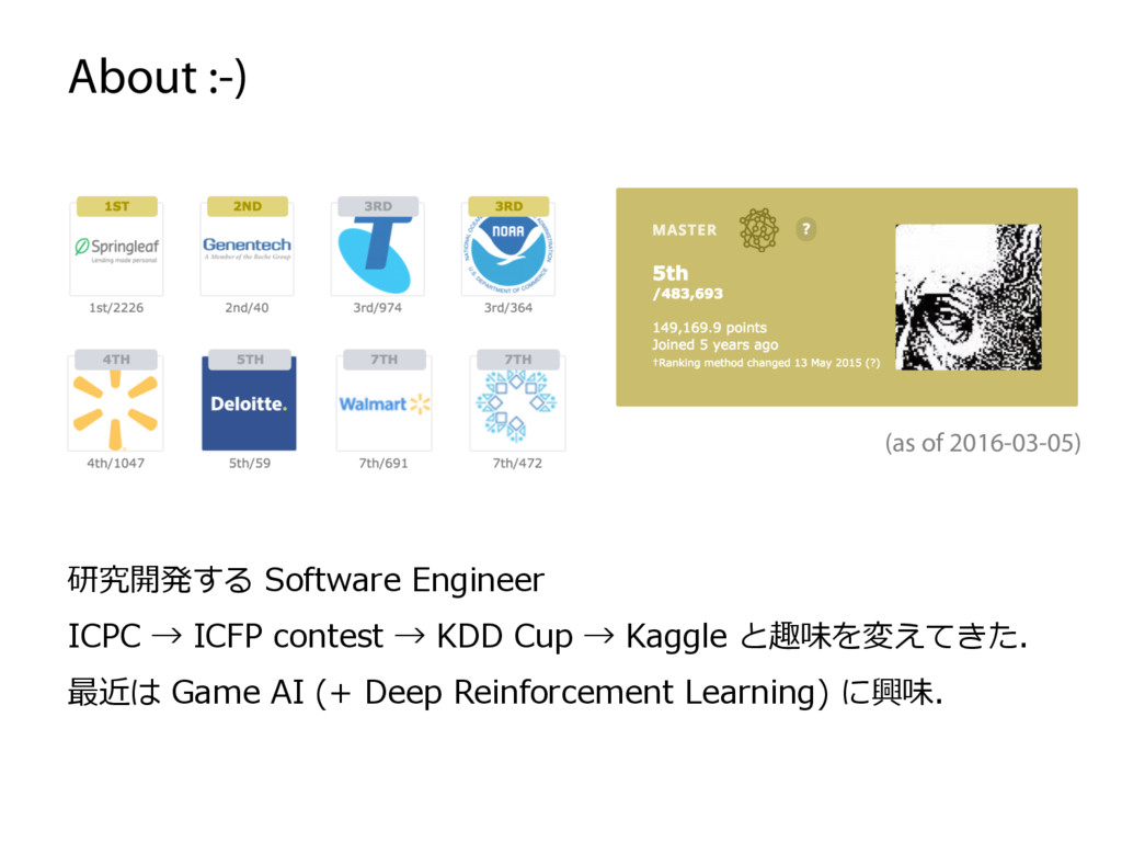 About :-) 研究開発する Software Engineer ICPC → ICFP ...