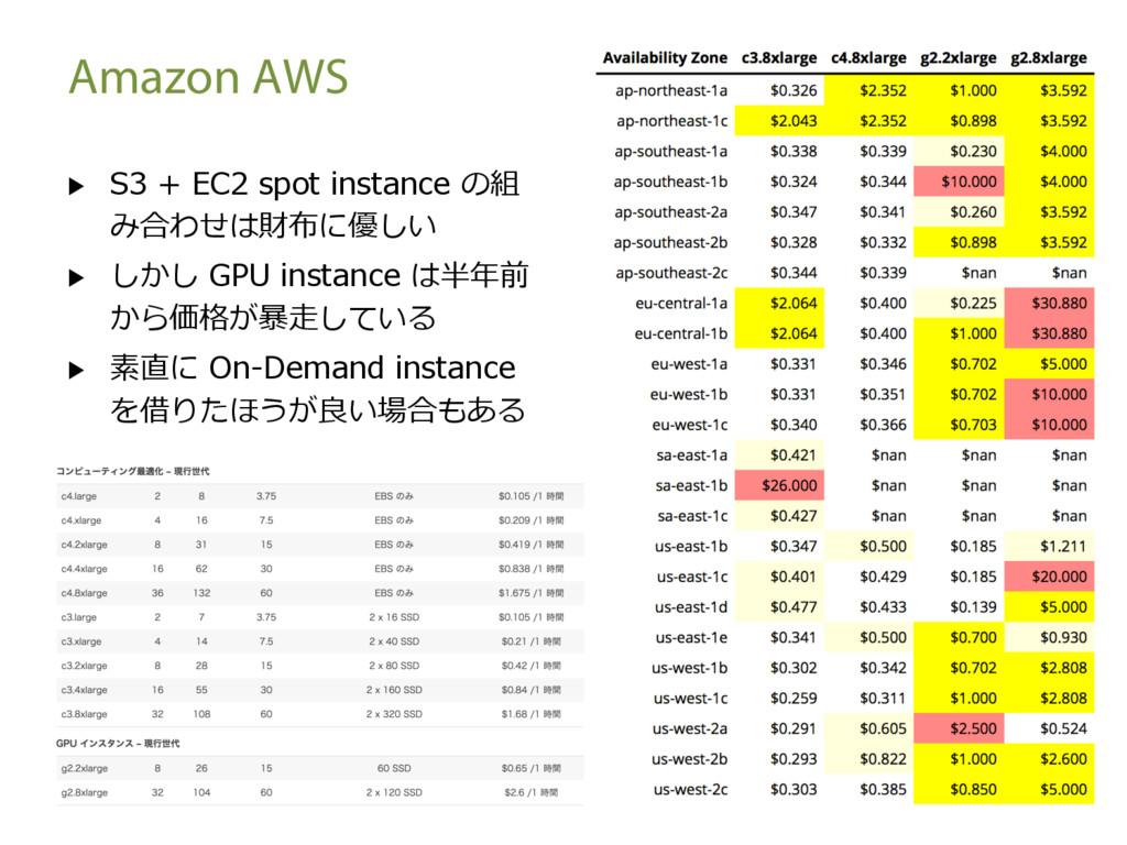 Amazon AWS ▶ S3 + EC2 spot instance の組 み合わせは財布...