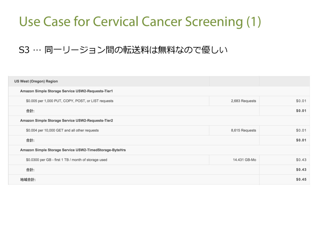 Use Case for Cervical Cancer Screening (1) S3 …...