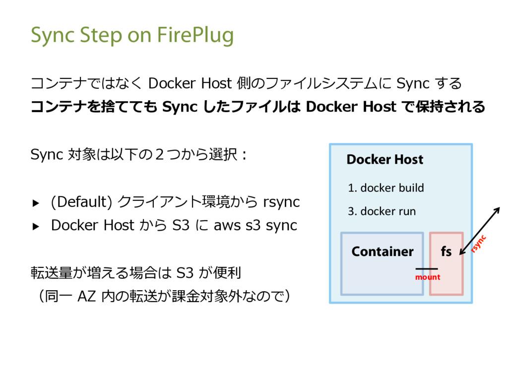 コンテナではなく Docker Host 側のファイルシステムに Sync する コンテナを捨...