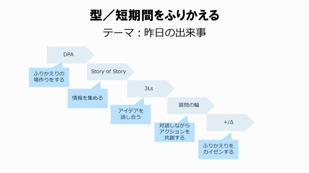 型/短期間をふりかえる DPA Story of Story 3Ls 質問の輪 +/Δ ふりか...