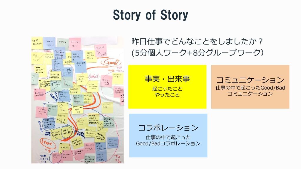 Story of Story 昨日仕事でどんなことをしましたか? (5分個人ワーク+8分グルー...