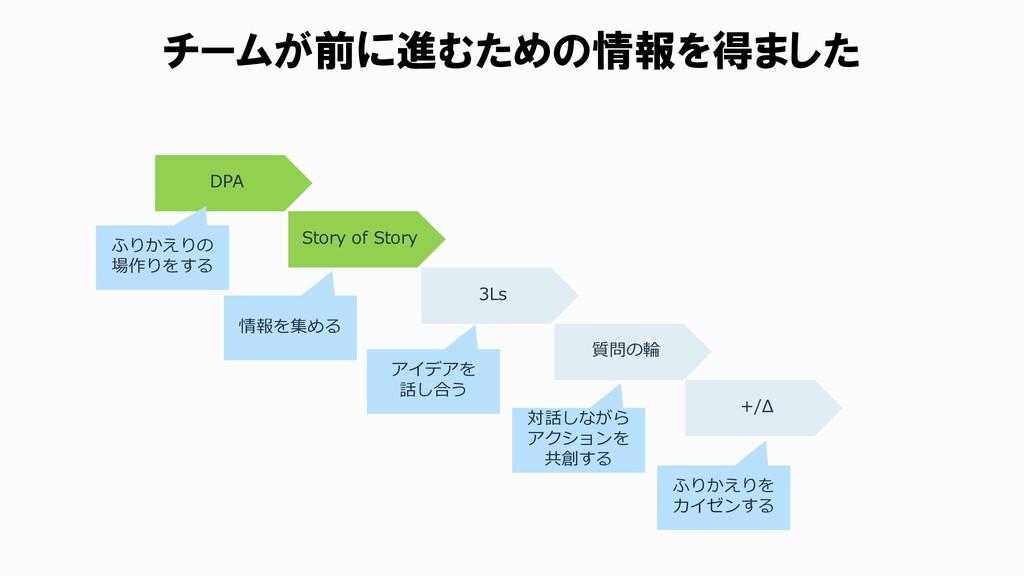 チームが前に進むための情報を得ました DPA Story of Story 3Ls 質問の輪 ...