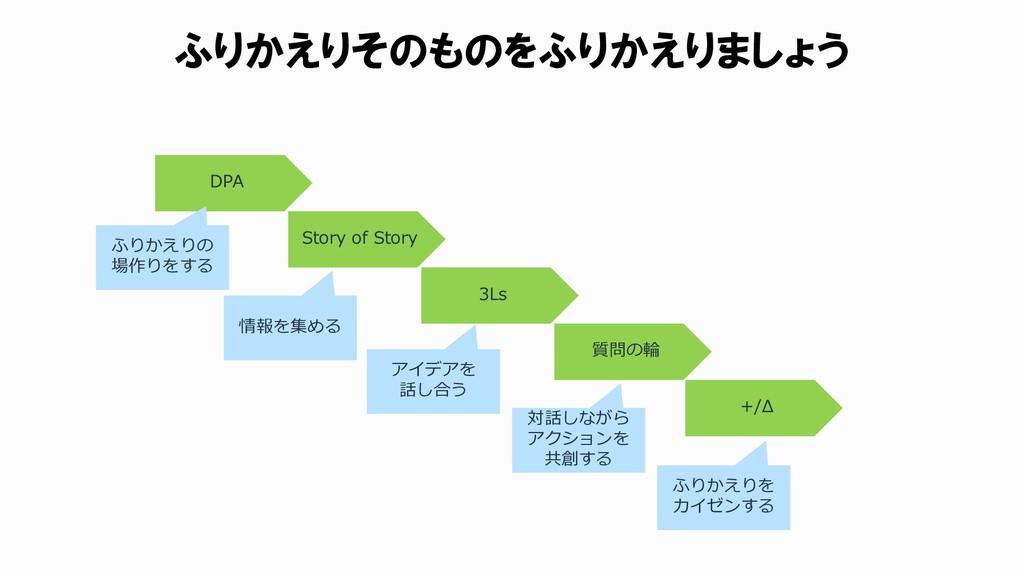 ふりかえりそのものをふりかえりましょう DPA Story of Story 3Ls 質問の輪...