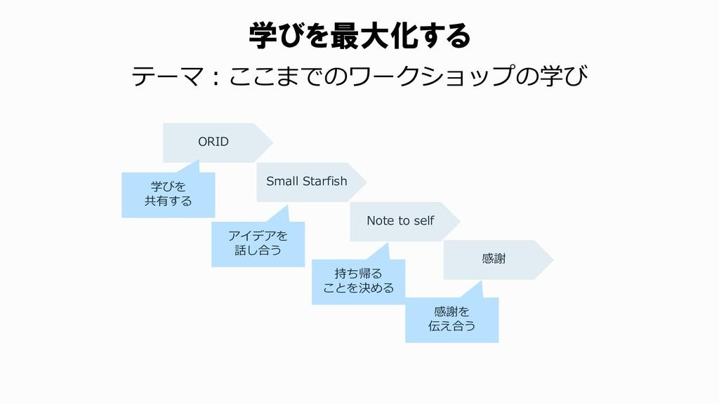 学びを最大化する ORID Small Starfish Note to self 学びを 共...