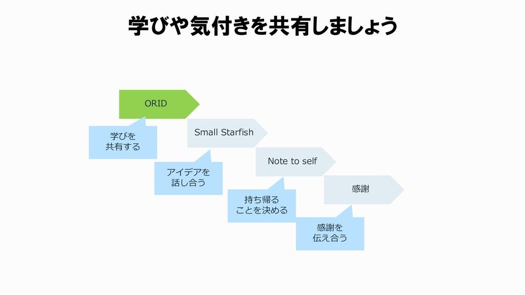 学びや気付きを共有しましょう ORID Small Starfish Note to self...
