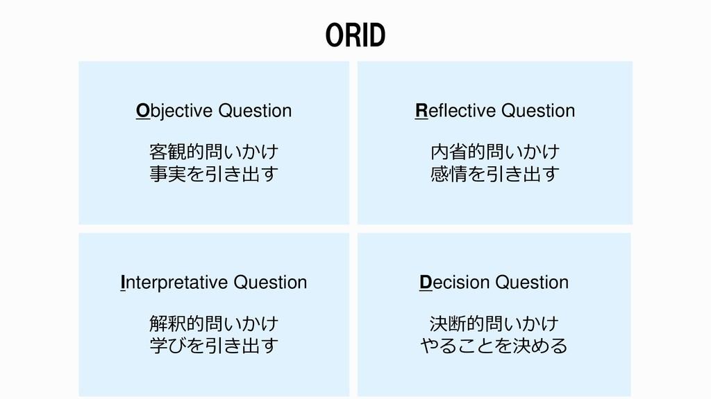 ORID Objective Question 客観的問いかけ 事実を引き出す Reflect...