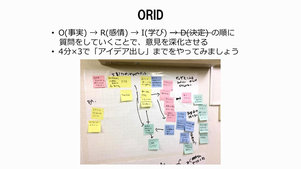 ORID • O(事実) → R(感情) → I(学び) → D(決定) の順に 質問をしてい...
