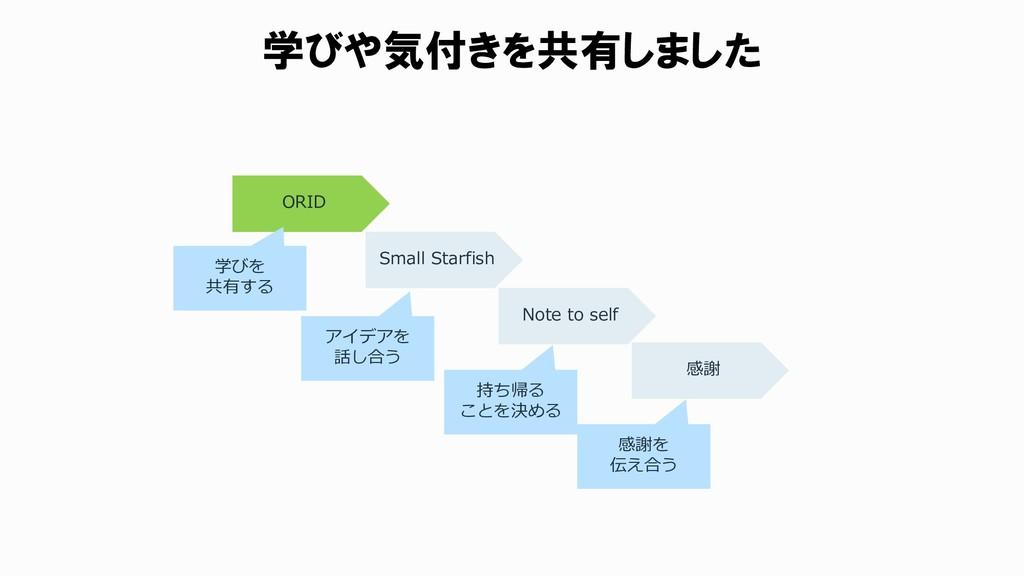 学びや気付きを共有しました ORID Small Starfish Note to self ...