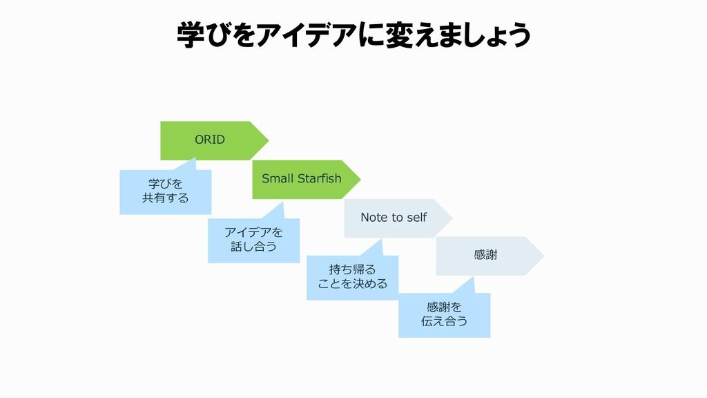 学びをアイデアに変えましょう ORID Small Starfish Note to self...