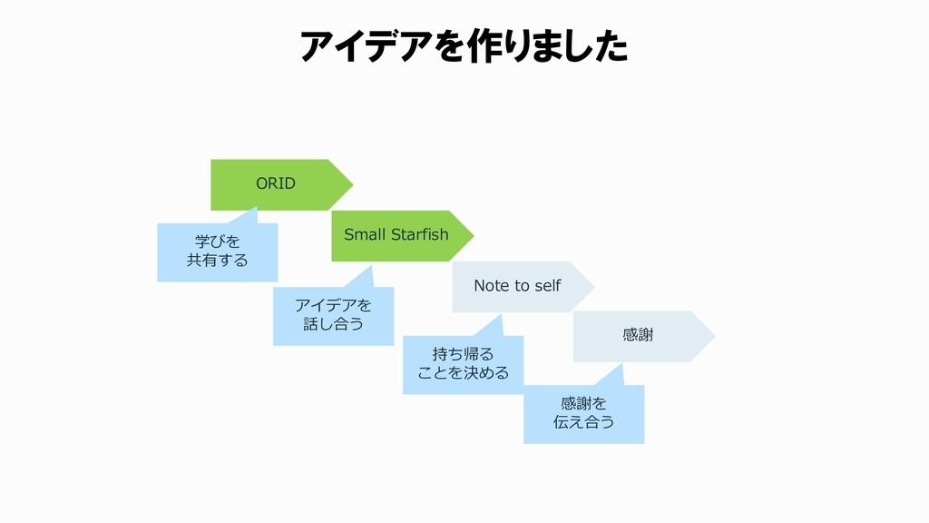 アイデアを作りました ORID Small Starfish Note to self 学びを...