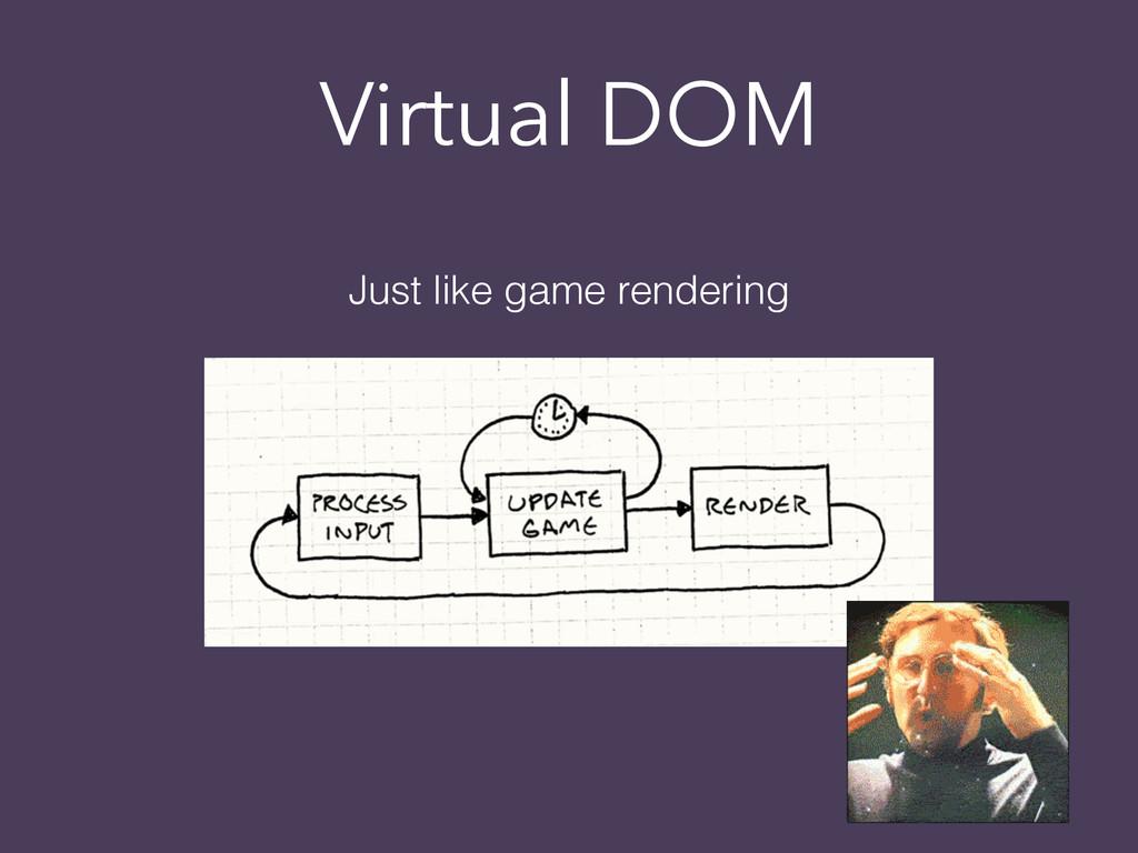 Virtual DOM Just like game rendering