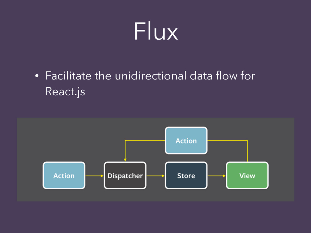 Flux • Facilitate the unidirectional data flow f...